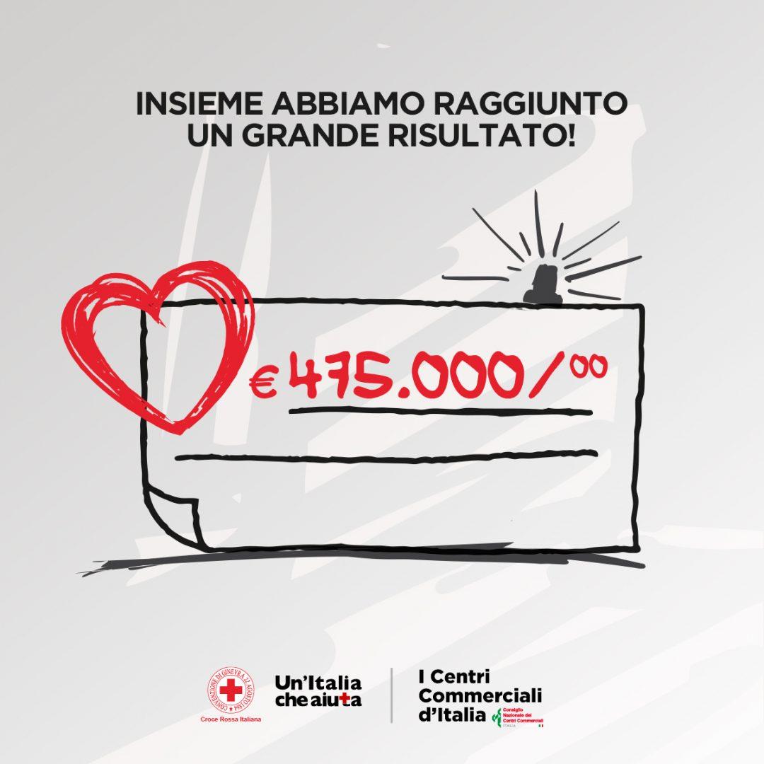I Centri Commerciali d'Italia e la Croce Rossa Italiana comunicano che sono stati raccolti 475.000 euro per l'acquisto di nuove ambulanze!